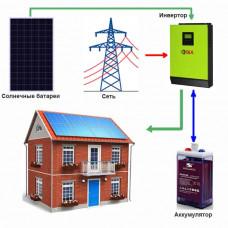 Солнечная электростанция «Дом - 1» Независимость+Экономия