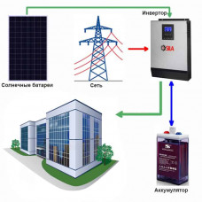 Солнечная электростанция  Офис - 1 (Независимость)
